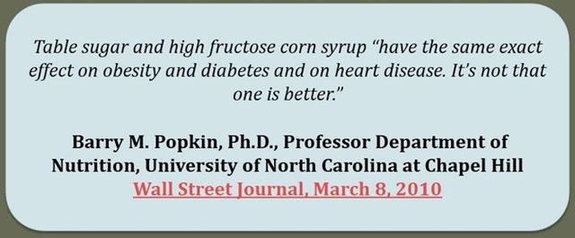 High Fructose Corn Syrup Vs. Sugar!