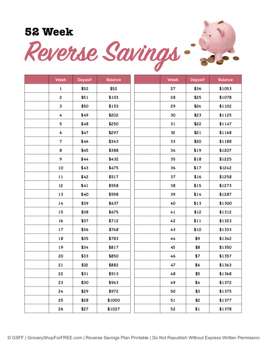 Reverse Savings Plan Printable