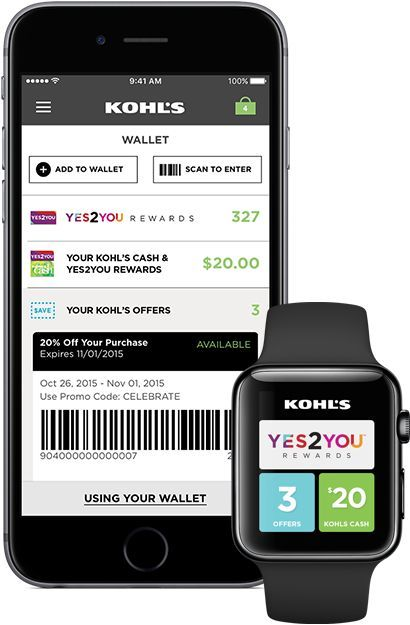 how to pay kohls credit card from canada