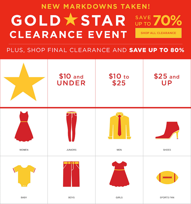 Up To 80% Off Clearance At Kohl's!