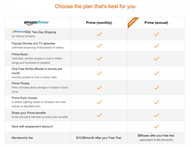 Amazon Prime: New Monthly Payment Option!